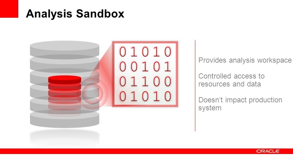 Analysis Sandbox Provides analysis workspace Controlled access to resources and data Doesn't impact production system
