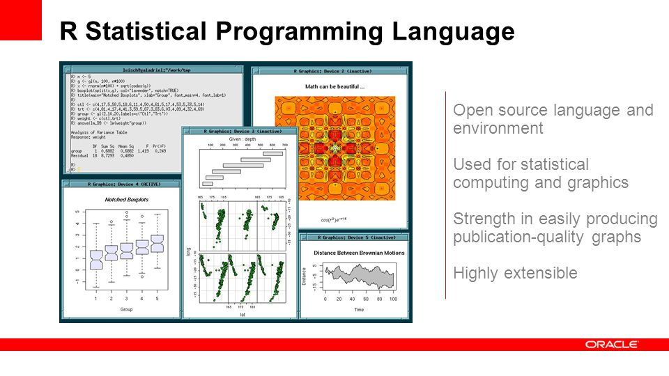 R Statistical Programming Language Open source language and environment Used for statistical computing and graphics Strength in easily producing publication-quality graphs Highly extensible