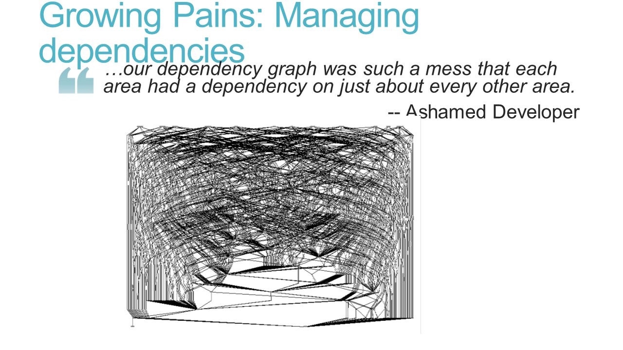 Growing Pains: Managing dependencies …our dependency graph was such a mess that each area had a dependency on just about every other area.