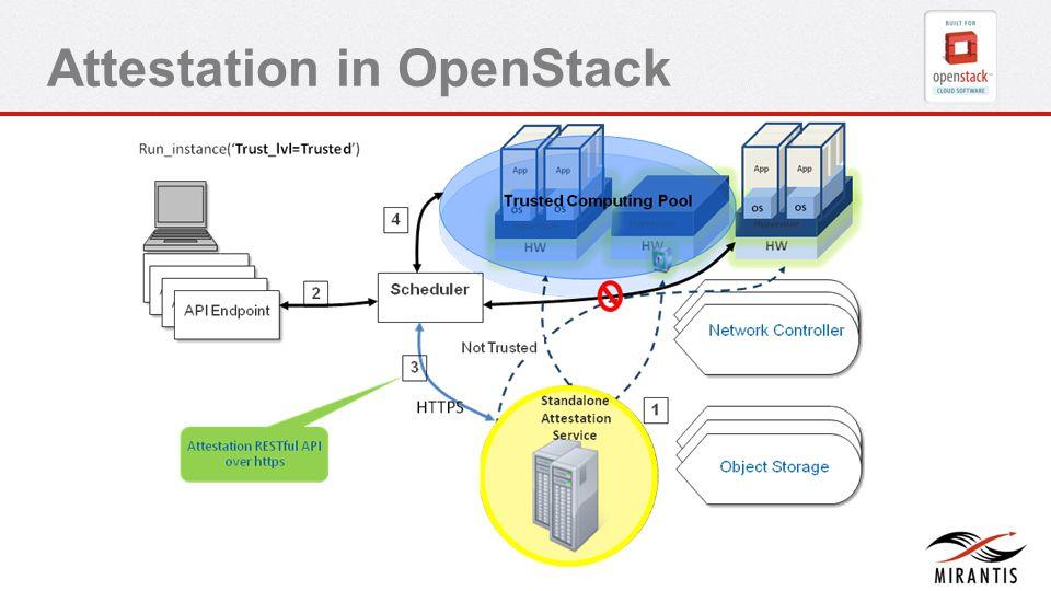 Attestation in OpenStack