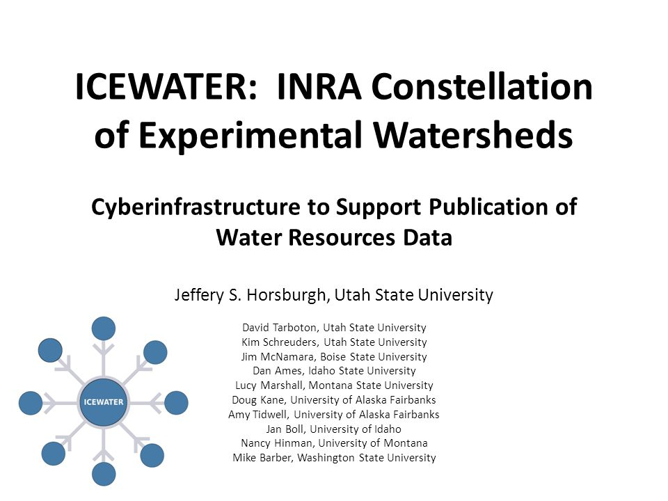 ICEWATER: INRA Constellation of Experimental Watersheds Cyberinfrastructure to Support Publication of Water Resources Data Jeffery S.