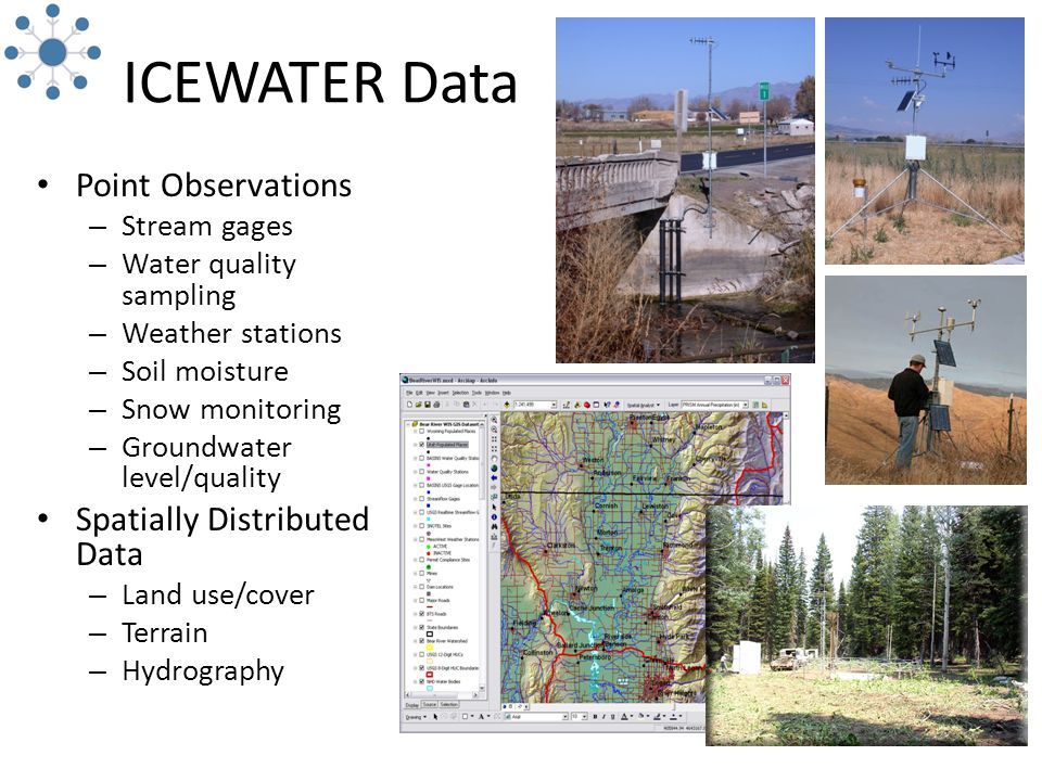 ICEWATER Data Point Observations – Stream gages – Water quality sampling – Weather stations – Soil moisture – Snow monitoring – Groundwater level/quality Spatially Distributed Data – Land use/cover – Terrain – Hydrography