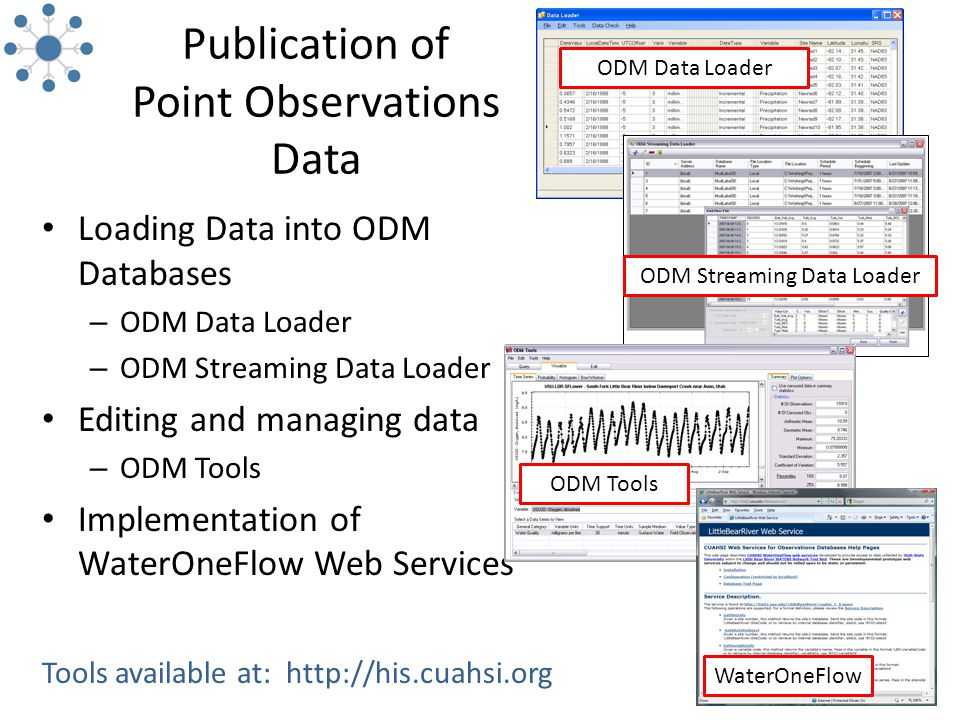 Publication of Point Observations Data Loading Data into ODM Databases – ODM Data Loader – ODM Streaming Data Loader Editing and managing data – ODM Tools Implementation of WaterOneFlow Web Services ODM Data Loader ODM Streaming Data Loader ODM Tools WaterOneFlow Tools available at: http://his.cuahsi.org
