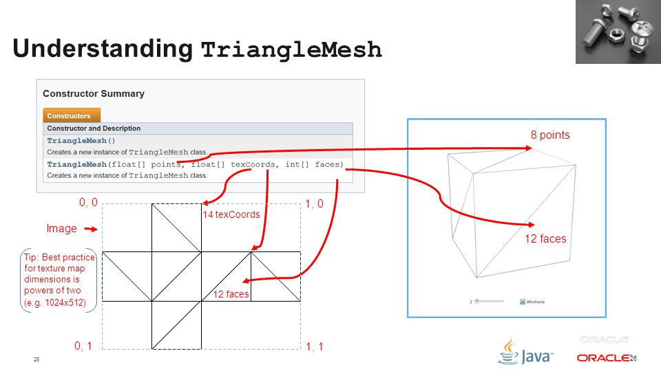 26 Understanding TriangleMesh 26 8 points 12 faces 14 texCoords 12 faces Image 0, 0 0, 1 1, 0 1, 1 Tip: Best practice for texture map dimensions is po