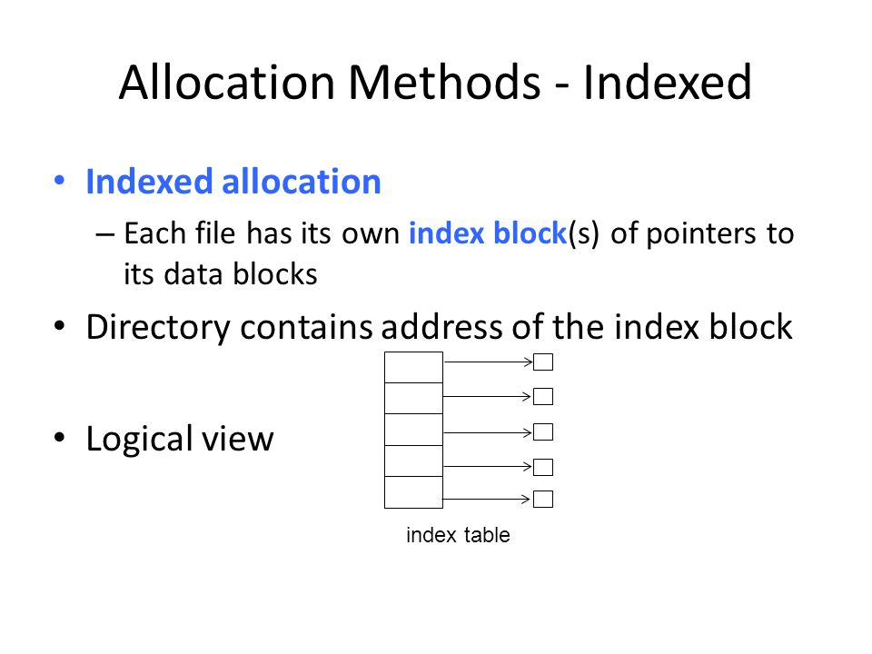 Allocation Methods - Indexed Indexed allocation – Each file has its own index block(s) of pointers to its data blocks Directory contains address of th