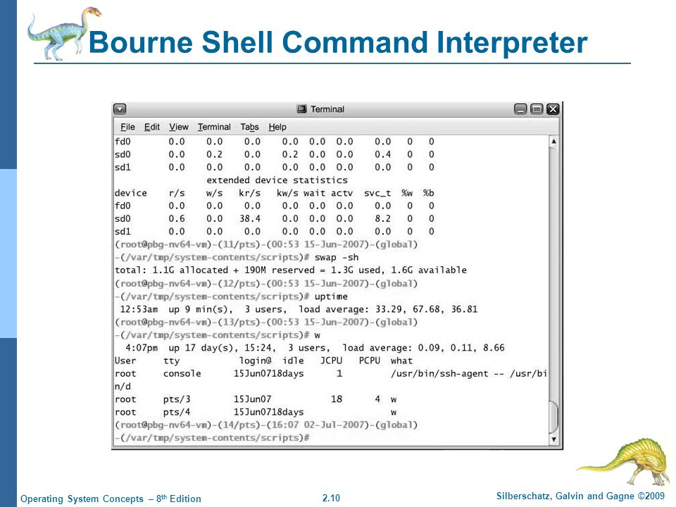 2.10 Silberschatz, Galvin and Gagne ©2009 Operating System Concepts – 8 th Edition Bourne Shell Command Interpreter