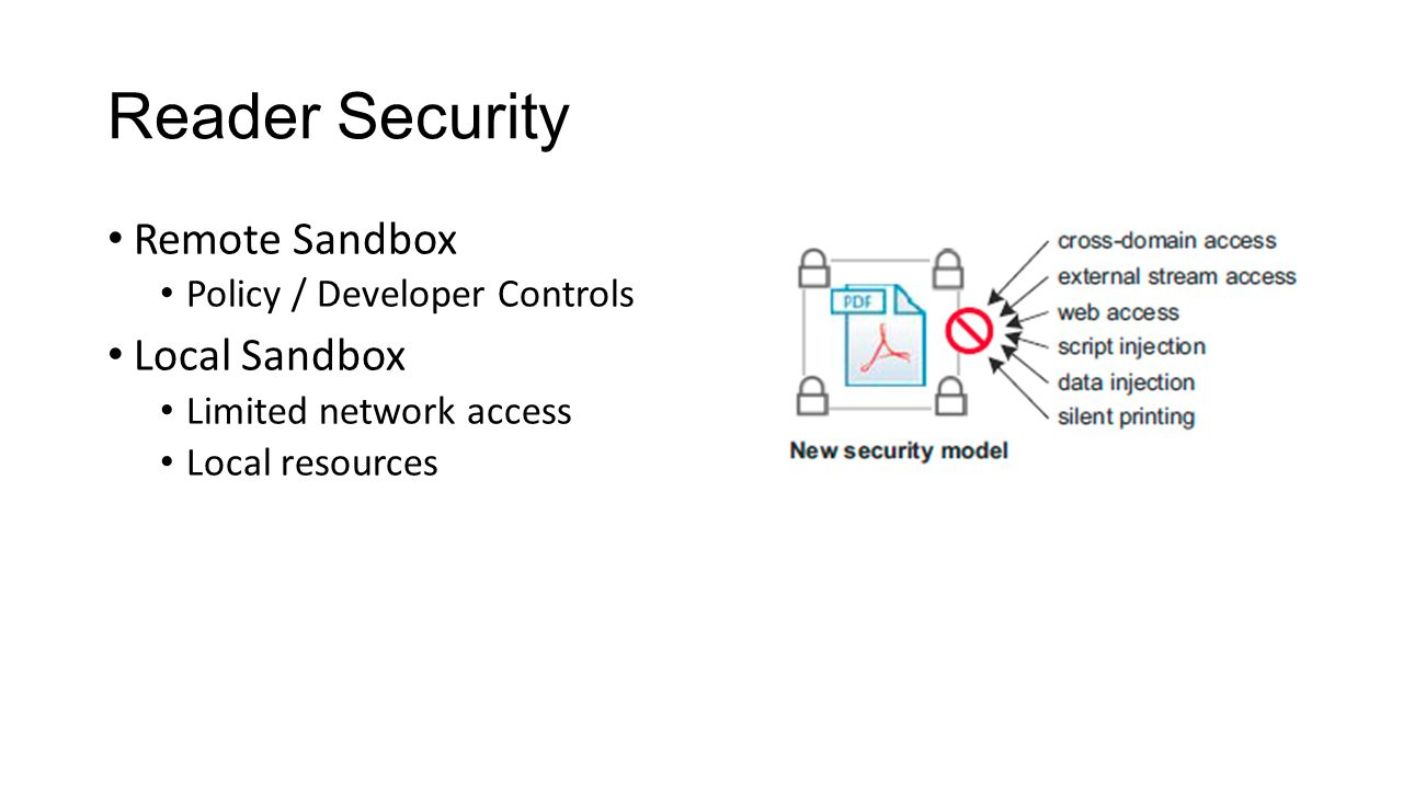 Reader Security Remote Sandbox Policy / Developer Controls Local Sandbox Limited network access Local resources
