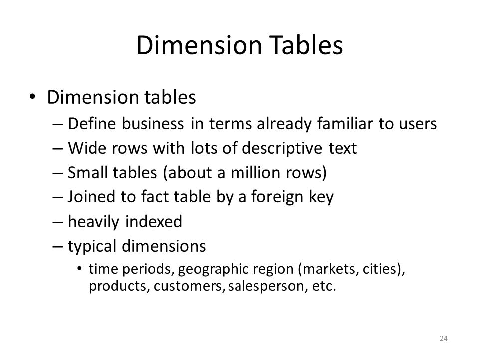 24 Dimension Tables Dimension tables – Define business in terms already familiar to users – Wide rows with lots of descriptive text – Small tables (ab