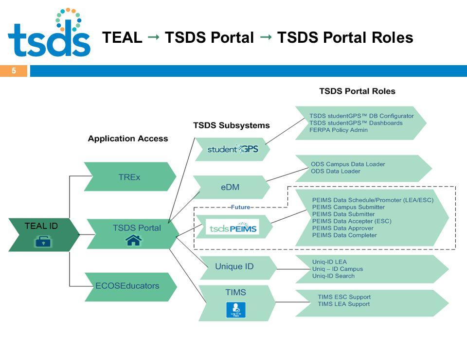 TEAL  TSDS Portal  TSDS Portal Roles 5