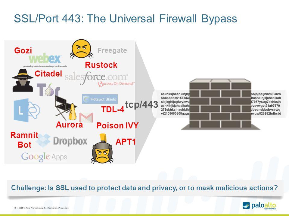 Freegate SSL/Port 443: The Universal Firewall Bypass 19 | ©2013 Palo Alto Networks.