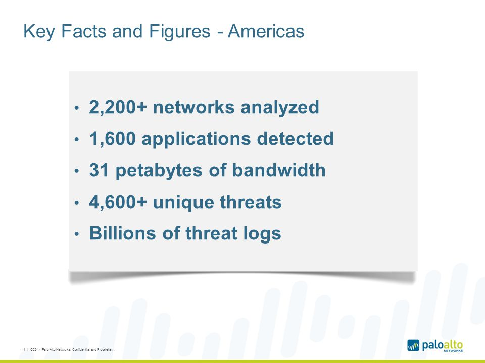Key Facts and Figures - Americas 4 | ©2014 Palo Alto Networks.