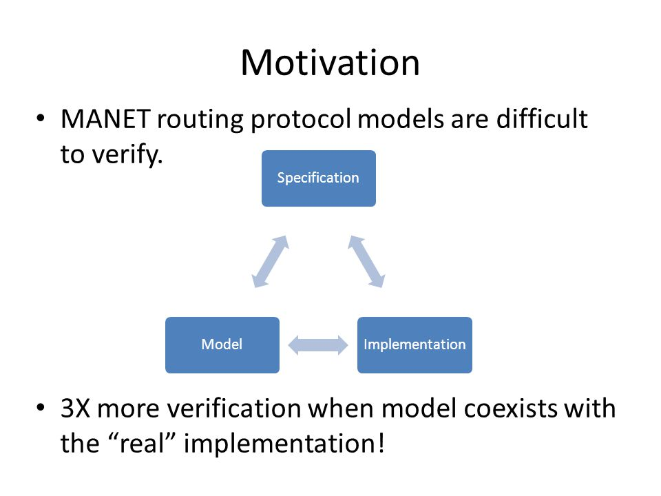 Motivation MANET routing protocol models are difficult to verify.