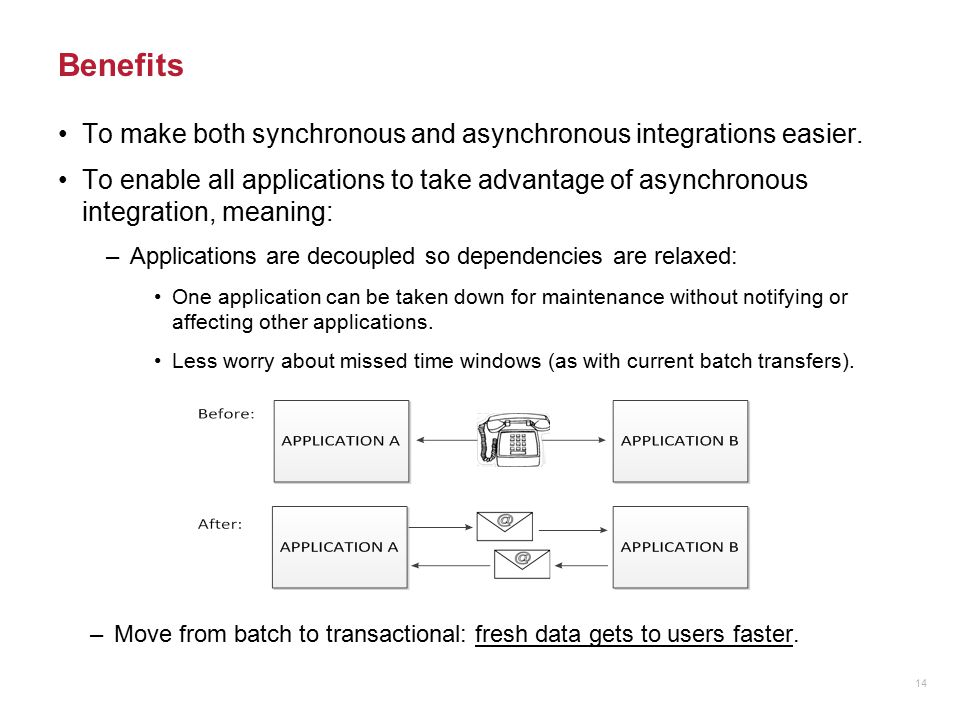 Benefits To make both synchronous and asynchronous integrations easier. To enable all applications to take advantage of asynchronous integration, mean
