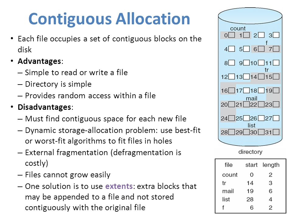 Contiguous Allocation Each file occupies a set of contiguous blocks on the disk Advantages: – Simple to read or write a file – Directory is simple – P