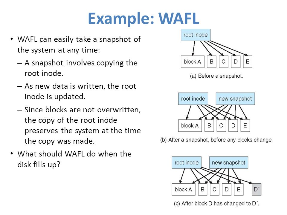 Example: WAFL WAFL can easily take a snapshot of the system at any time: – A snapshot involves copying the root inode. – As new data is written, the r