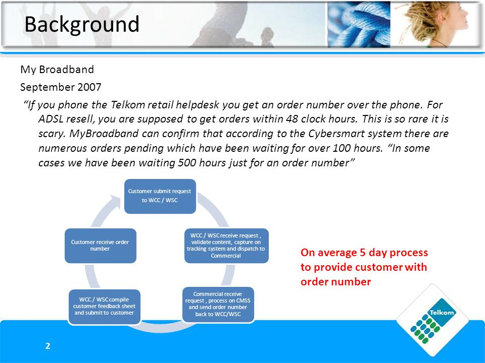 Background My Broadband September 2007 If you phone the Telkom retail helpdesk you get an order number over the phone.