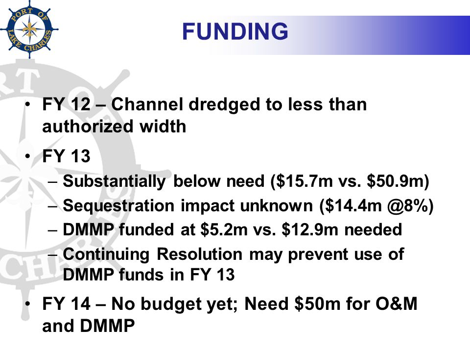 FUNDING FY 12 – Channel dredged to less than authorized width FY 13 –Substantially below need ($15.7m vs.
