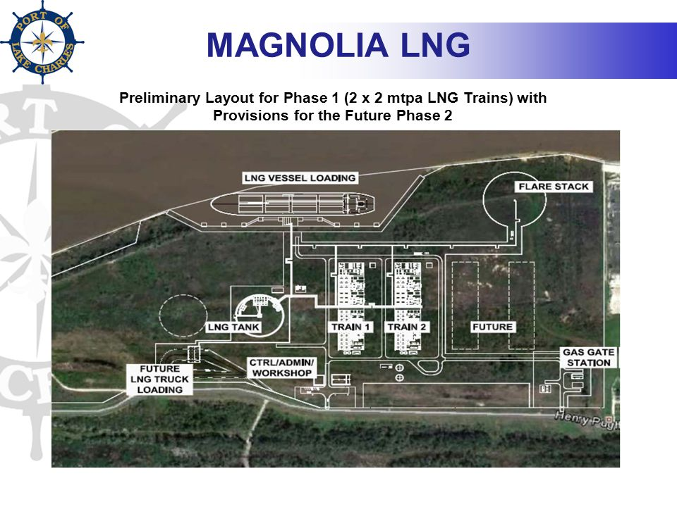 MAGNOLIA LNG Preliminary Layout for Phase 1 (2 x 2 mtpa LNG Trains) with Provisions for the Future Phase 2