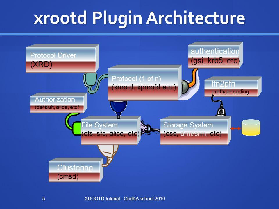 xrootd Plugin Architecture 5 XROOTD tutorial - GridKA school 2010 lfn2pfn prefix encoding Storage System (oss, drm/srm, etc) authentication (gsi, krb5