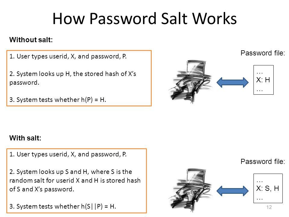 How Password Salt Works 12 Without salt: With salt: 1.