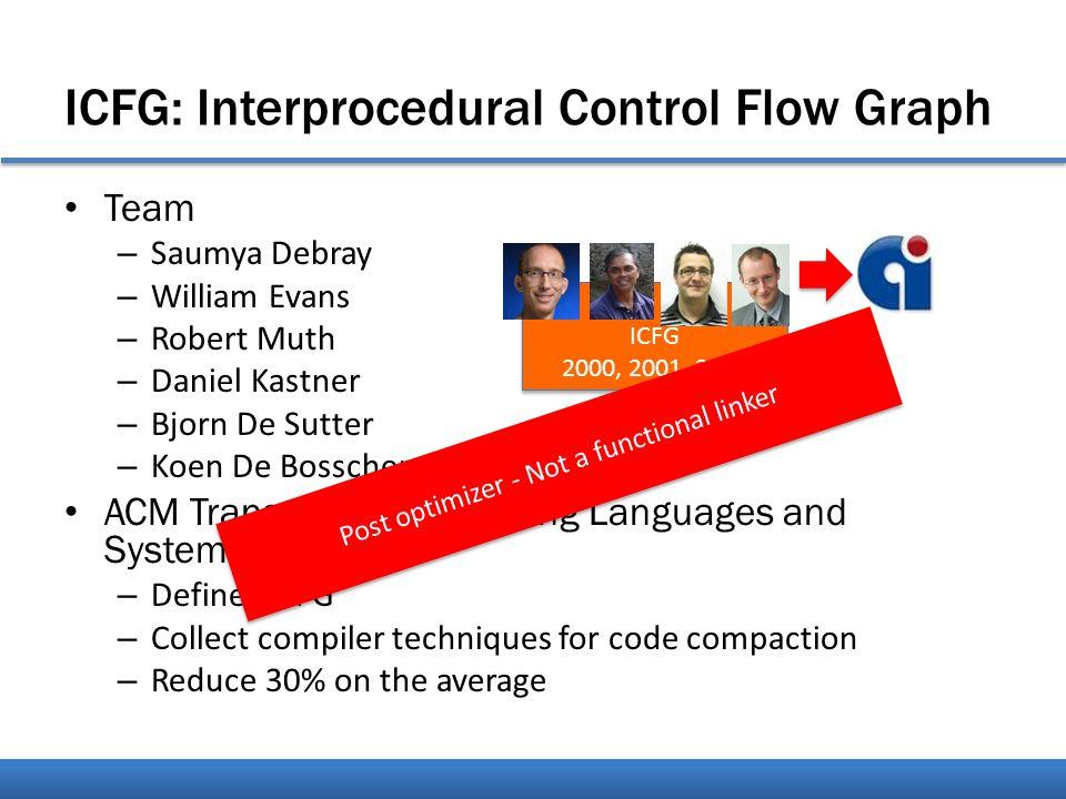 ICFG: Interprocedural Control Flow Graph Team – Saumya Debray – William Evans – Robert Muth – Daniel Kastner – Bjorn De Sutter – Koen De Bosschere ACM Trans.