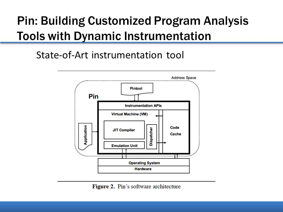 Pin: Building Customized Program Analysis Tools with Dynamic Instrumentation State-of-Art instrumentation tool