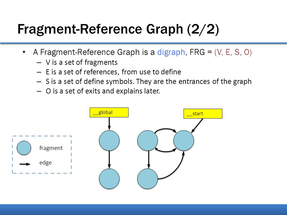 Fragment-Reference Graph (2/2) A Fragment-Reference Graph is a digraph, FRG = (V, E, S, O) – V is a set of fragments – E is a set of references, from use to define – S is a set of define symbols.