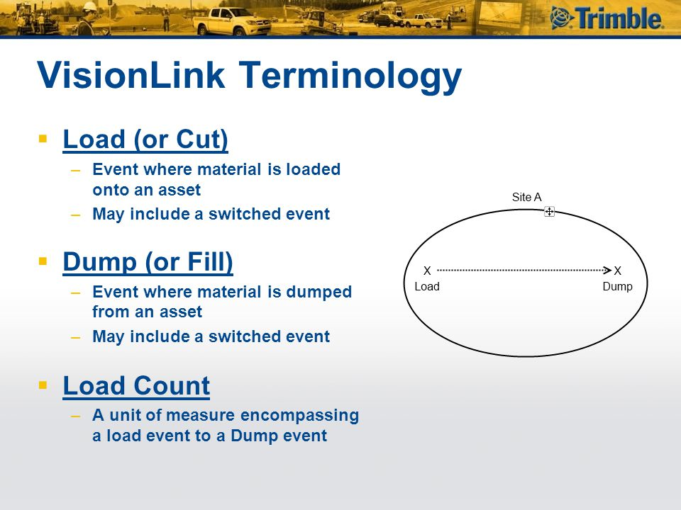 VisionLink Terminology  Load (or Cut) –Event where material is loaded onto an asset –May include a switched event  Dump (or Fill) –Event where material is dumped from an asset –May include a switched event  Load Count –A unit of measure encompassing a load event to a Dump event