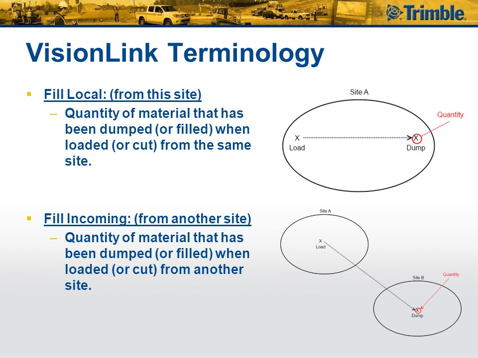 VisionLink Terminology  Fill Local: (from this site) –Quantity of material that has been dumped (or filled) when loaded (or cut) from the same site.