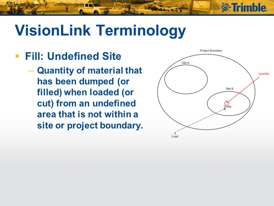 VisionLink Terminology  Fill: Undefined Site –Quantity of material that has been dumped (or filled) when loaded (or cut) from an undefined area that is not within a site or project boundary.