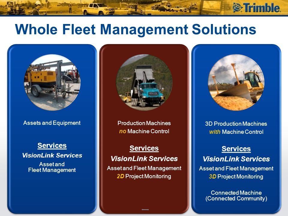 Whole Fleet Management Solutions Assets and Equipment Services VisionLink Services Asset and Fleet Management Production Machines no Machine Control Services VisionLink Services Asset and Fleet Management 2D Project Monitoring 3D Production Machines with Machine Control Services VisionLink Services Asset and Fleet Management 3D Project Monitoring Connected Machine (Connected Community)