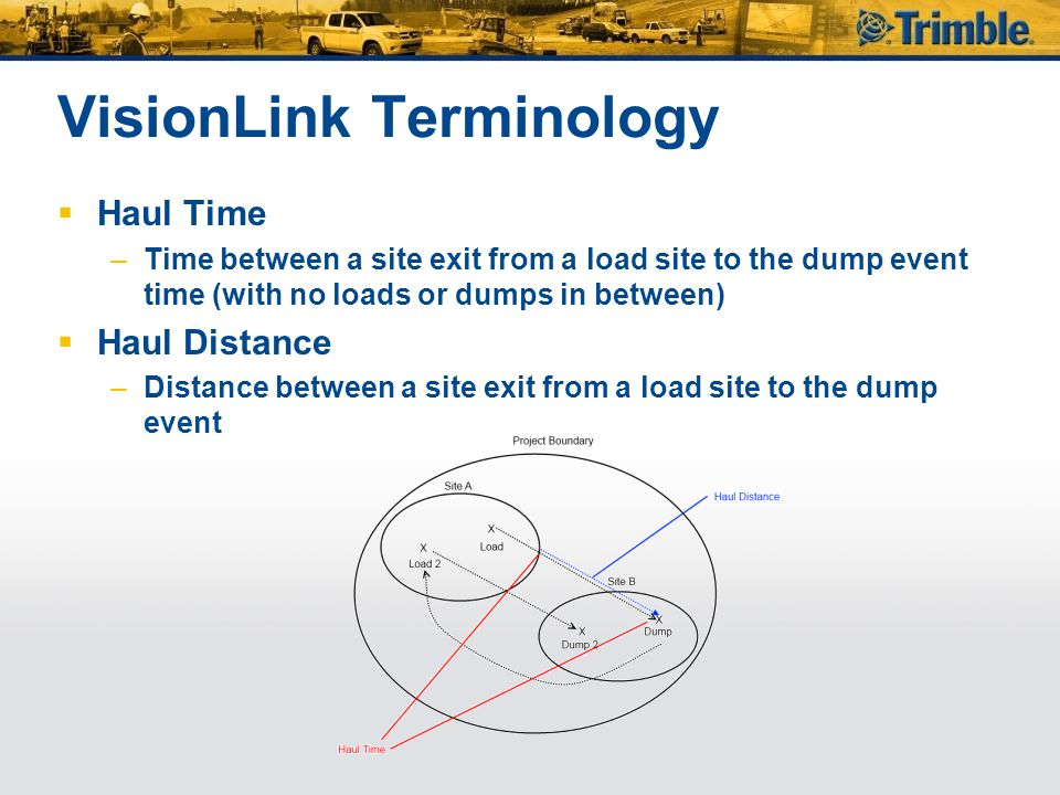 VisionLink Terminology  Haul Time –Time between a site exit from a load site to the dump event time (with no loads or dumps in between)  Haul Distance –Distance between a site exit from a load site to the dump event