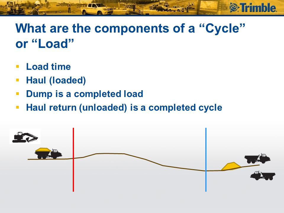 What are the components of a Cycle or Load  Load time  Haul (loaded)  Dump is a completed load  Haul return (unloaded) is a completed cycle