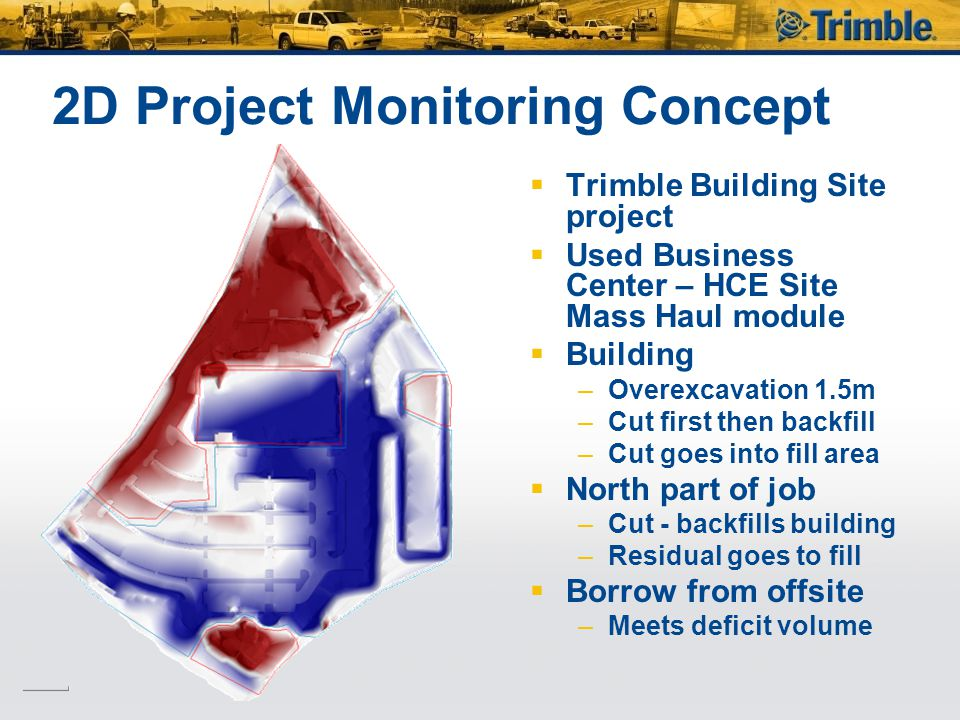 2D Project Monitoring Concept  Trimble Building Site project  Used Business Center – HCE Site Mass Haul module  Building –Overexcavation 1.5m –Cut first then backfill –Cut goes into fill area  North part of job –Cut - backfills building –Residual goes to fill  Borrow from offsite –Meets deficit volume