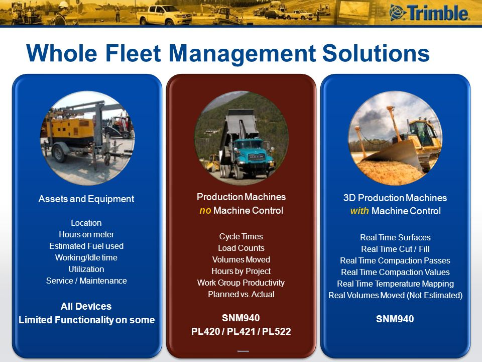Whole Fleet Management Solutions Assets and Equipment Location Hours on meter Estimated Fuel used Working/Idle time Utilization Service / Maintenance All Devices Limited Functionality on some Production Machines no Machine Control Cycle Times Load Counts Volumes Moved Hours by Project Work Group Productivity Planned vs.