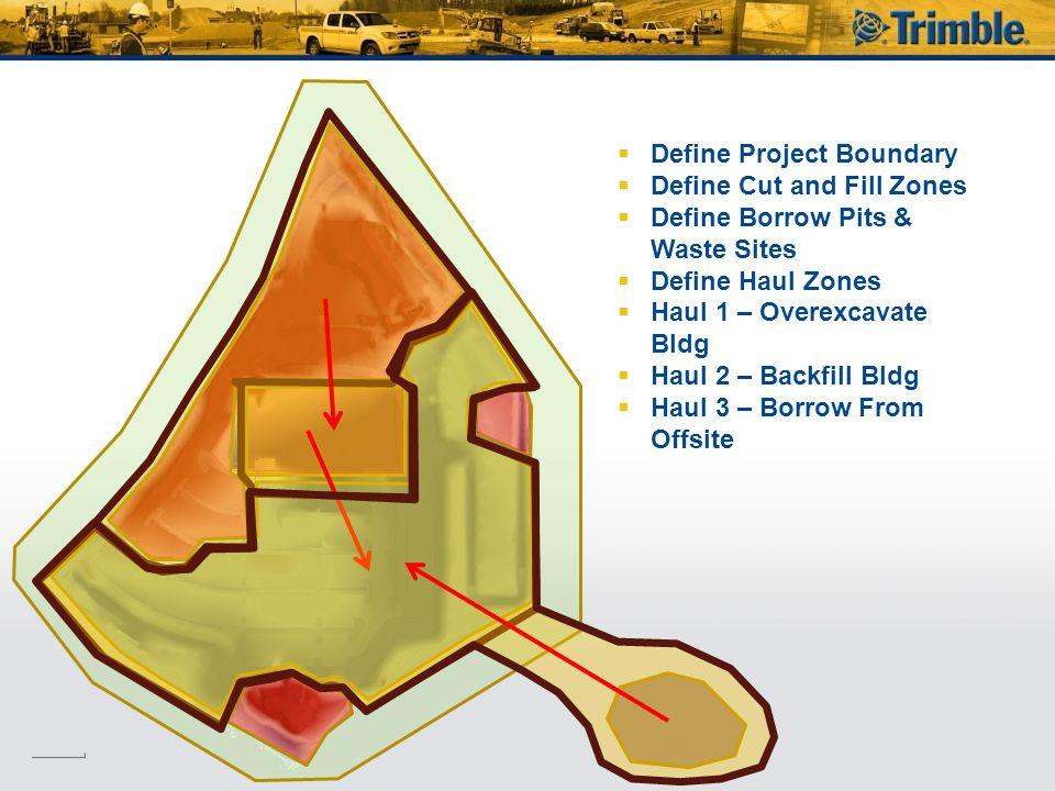  Define Project Boundary  Define Cut and Fill Zones  Define Borrow Pits & Waste Sites  Define Haul Zones  Haul 1 – Overexcavate Bldg  Haul 2 – Backfill Bldg  Haul 3 – Borrow From Offsite