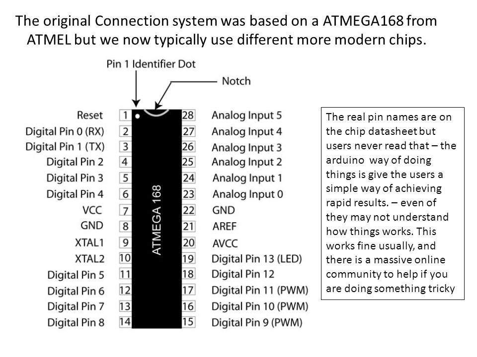 The original Connection system was based on a ATMEGA168 from ATMEL but we now typically use different more modern chips.