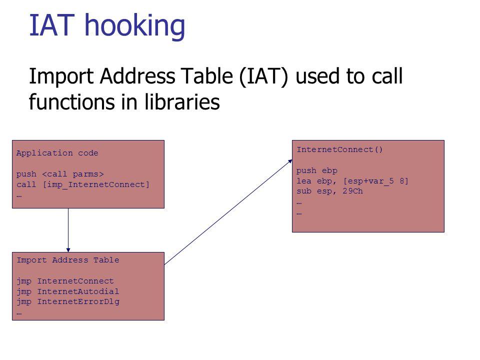 Application code push call [imp_InternetConnect] … Import Address Table jmp InternetConnect jmp InternetAutodial jmp InternetErrorDlg … InternetConnect() push ebp lea ebp, [esp+var_5 8] sub esp, 29Ch … IAT hooking Import Address Table (IAT) used to call functions in libraries