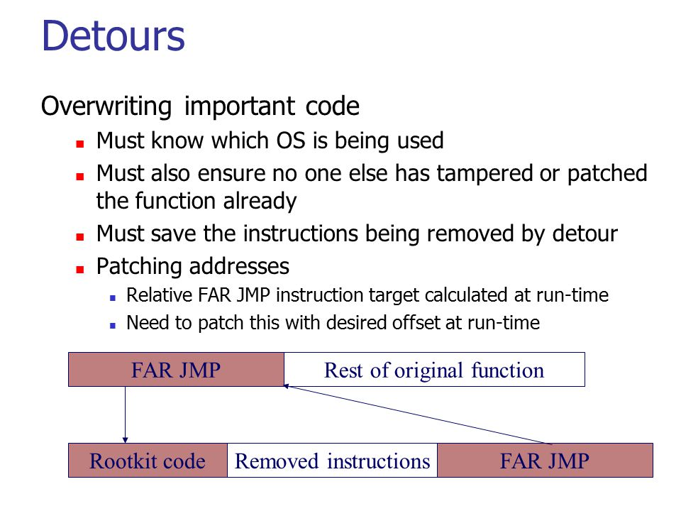 Detours Overwriting important code Must know which OS is being used Must also ensure no one else has tampered or patched the function already Must save the instructions being removed by detour Patching addresses Relative FAR JMP instruction target calculated at run-time Need to patch this with desired offset at run-time FAR JMPRest of original function Rootkit codeRemoved instructionsFAR JMP