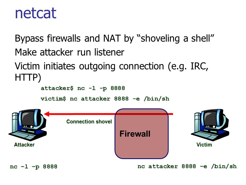 netcat Bypass firewalls and NAT by shoveling a shell Make attacker run listener Victim initiates outgoing connection (e.g.