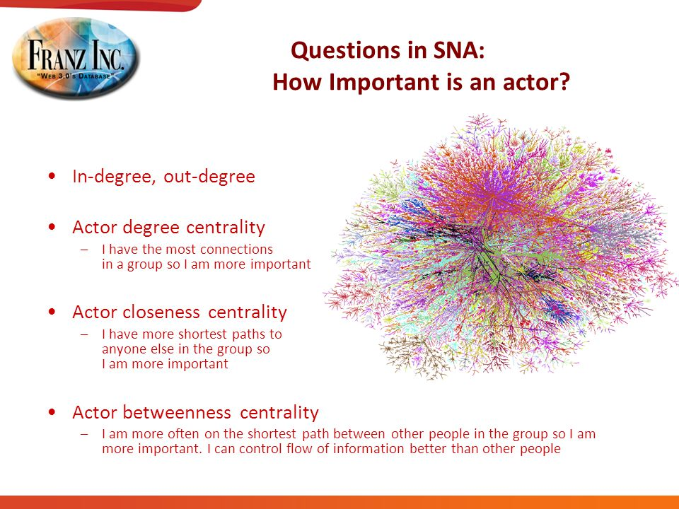 Questions in SNA: How Important is an actor.