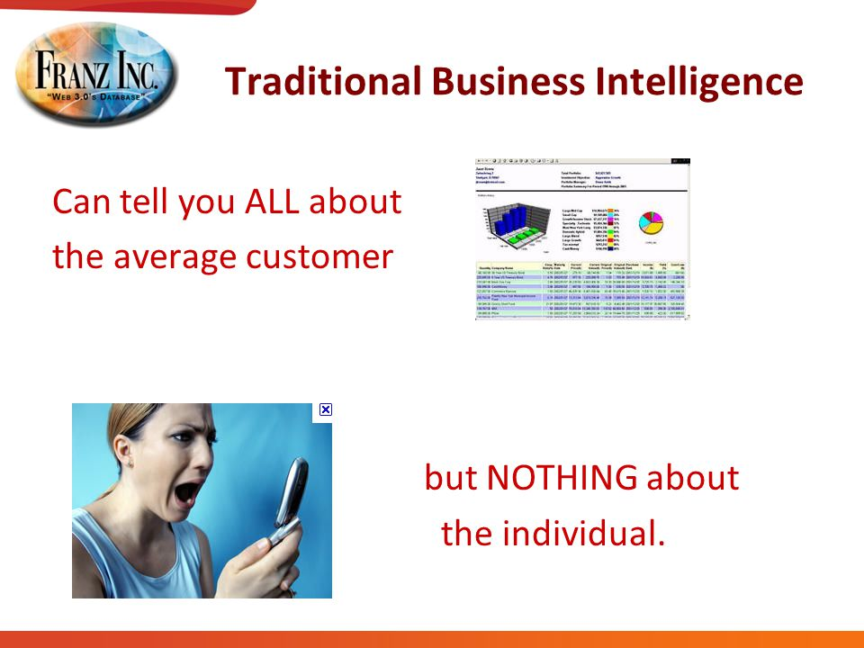 Traditional Business Intelligence Can tell you ALL about the average customer but NOTHING about the individual.