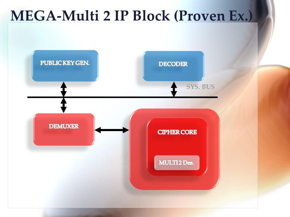 SYS. BUS MEGA-Multi 2 IP Block (Proven Ex.)