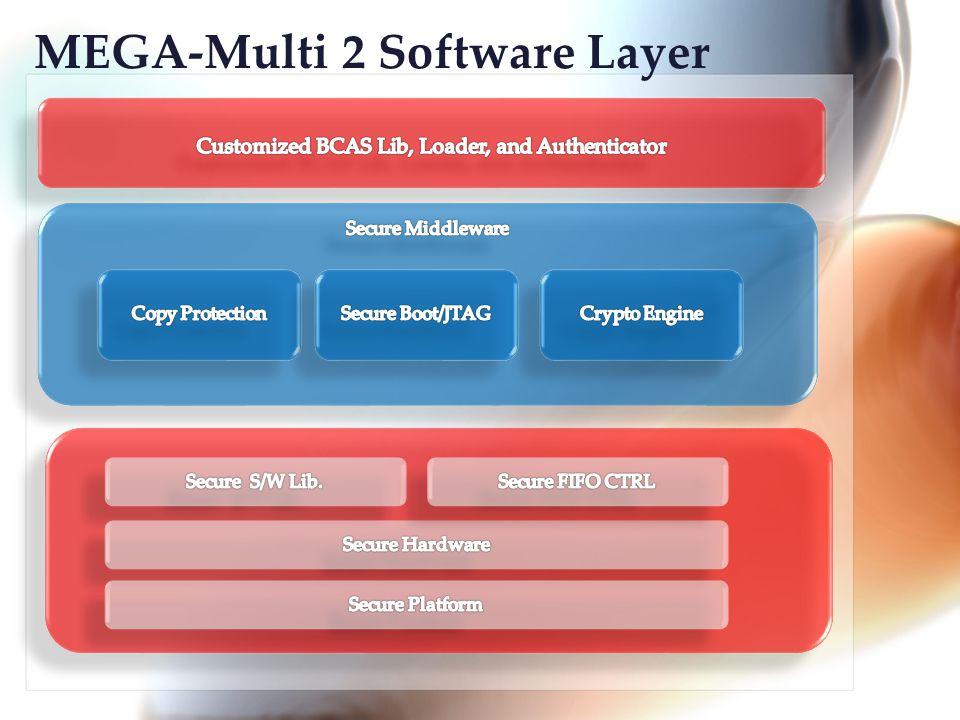 MEGA-Multi 2 Software Layer