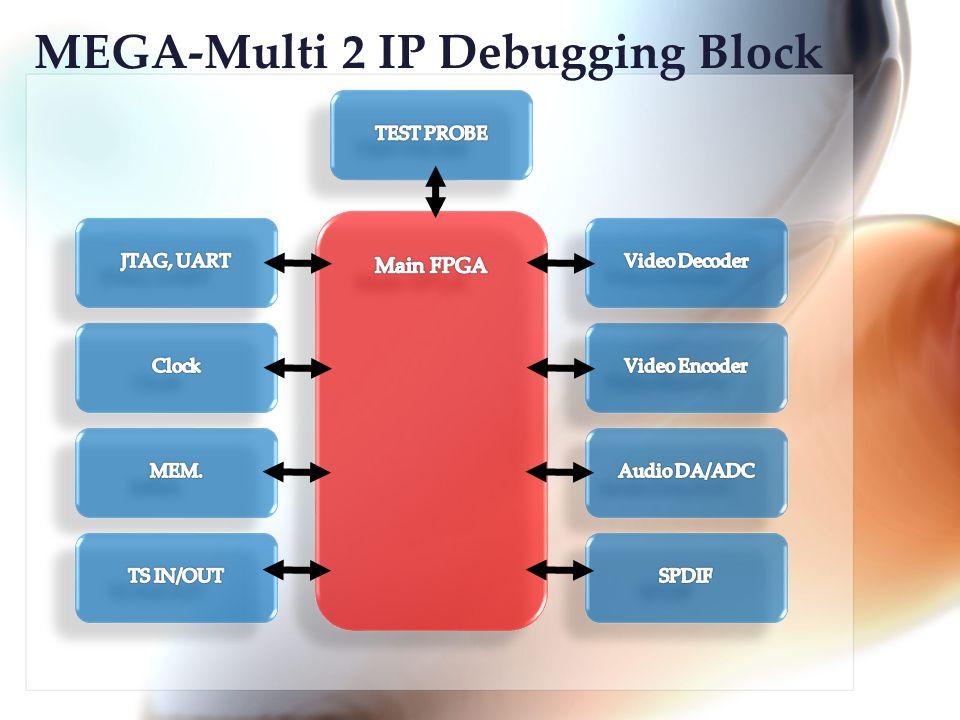 MEGA-Multi 2 IP Debugging Block