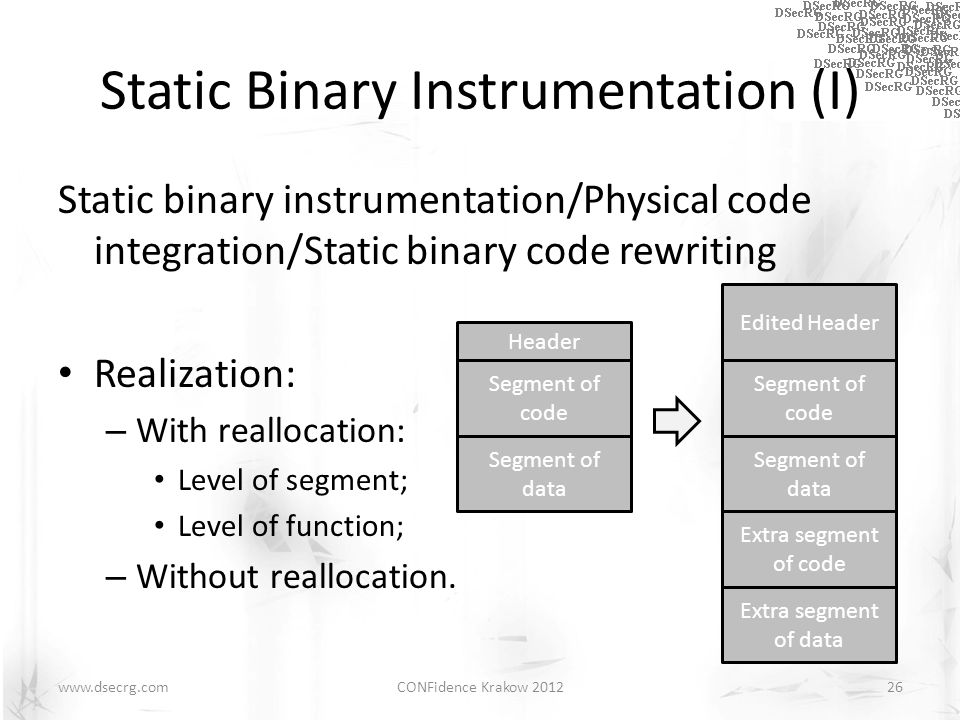 Static Binary Instrumentation (I) Static binary instrumentation/Physical code integration/Static binary code rewriting Realization: – With reallocation: Level of segment; Level of function; – Without reallocation.