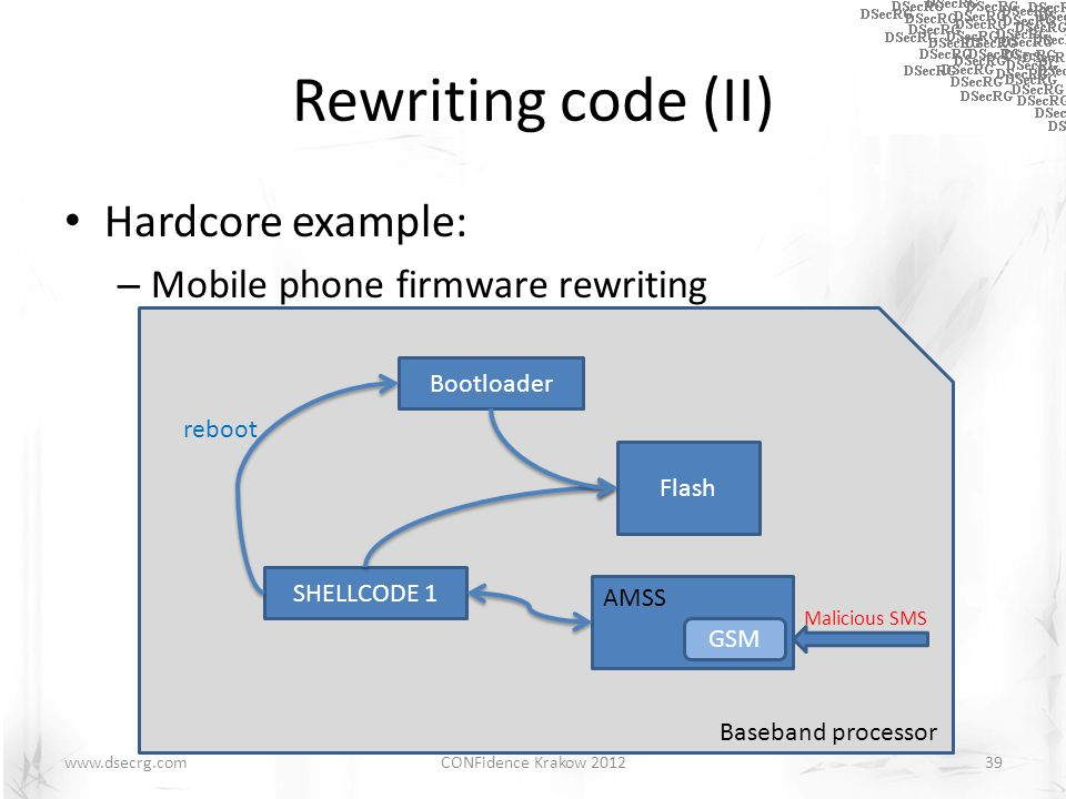 Rewriting code (II) Hardcore example: – Mobile phone firmware rewriting CONFidence Krakow 201239 GSM AMSS SHELLCODE 1 Bootloader Flash Malicious SMS reboot Baseband processor www.dsecrg.com