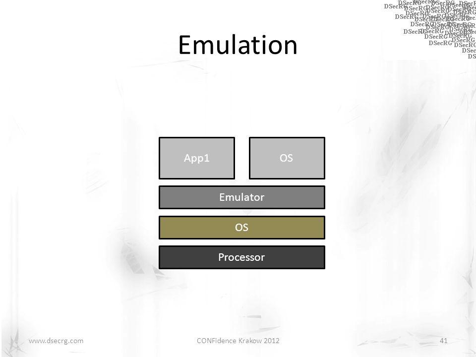 Emulation CONFidence Krakow 201241www.dsecrg.com App1OS Emulator Processor OS