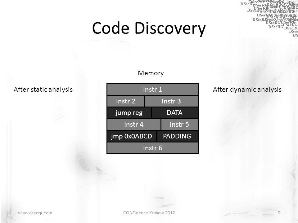 Code Discovery CONFidence Krakow 20129 0101010110101001010010 0101010101101010101010 1111010101110101000111 1011100111001010101011 0111010110100111100110 1010101101110001001011 Memory Instr 1 Instr Instr 7 Instr 8 Instr 10 Instr 3 jump reg Instr 2 5 Instr 7 cont.