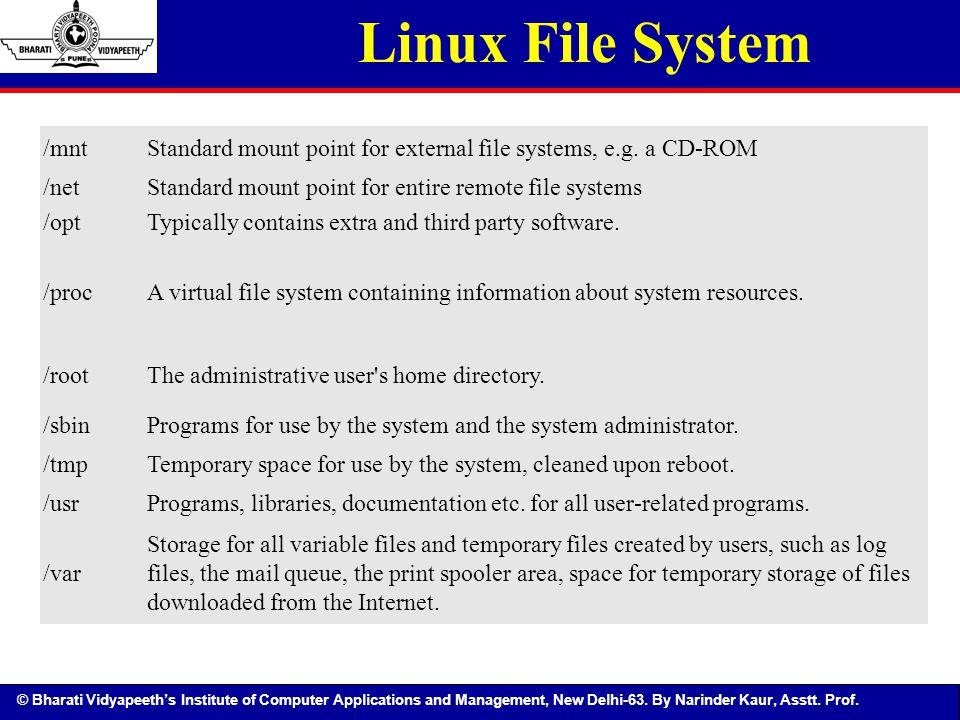 © Bharati Vidyapeeth's Institute of Computer Applications and Management, New Delhi-63. By Narinder Kaur, Asstt. Prof. Linux File System /mntStandard